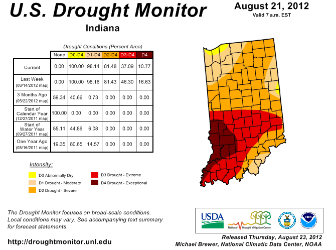 Click On Your State For 2012 Drought Details As Of 8 21 12